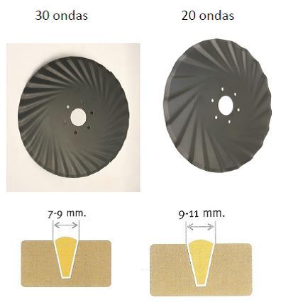 Figura N° 3: Aquellas cuchillas que poseen mayor número de ondas tendrán un ancho de franja labrada menor