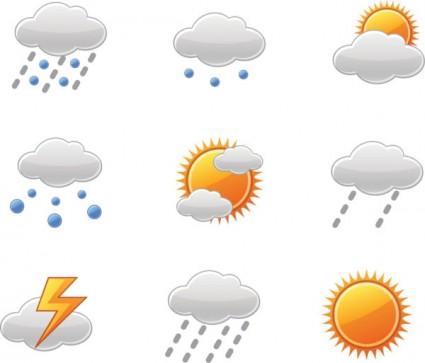 Aapresid el clima para lo que queda del verano for El tiempo les borges blanques